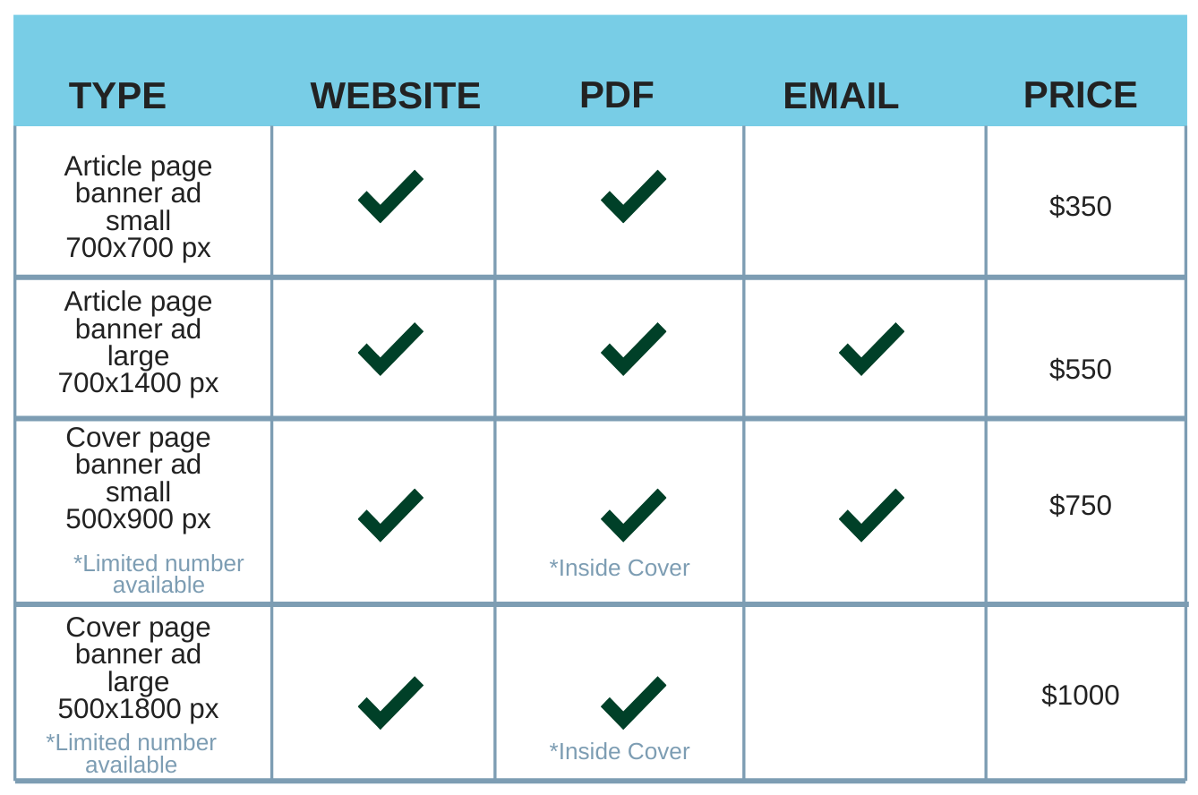Ad Pricing Table
